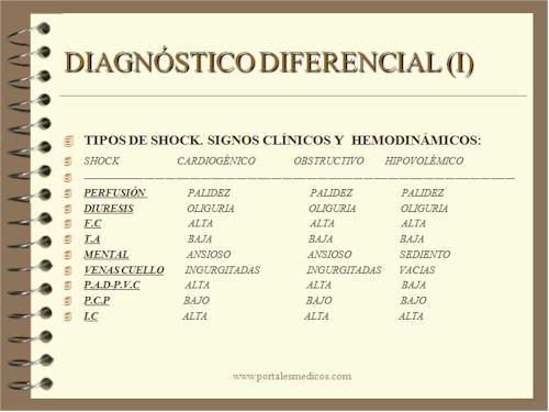 complicaciones_mecanicas_infarto_miocardio_diagnostico_1
