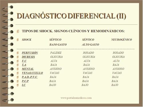 complicaciones_mecanicas_infarto_miocardio_diagnostico_2.