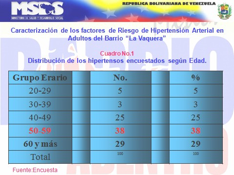factores_riesgo_hipertension_arterial_1