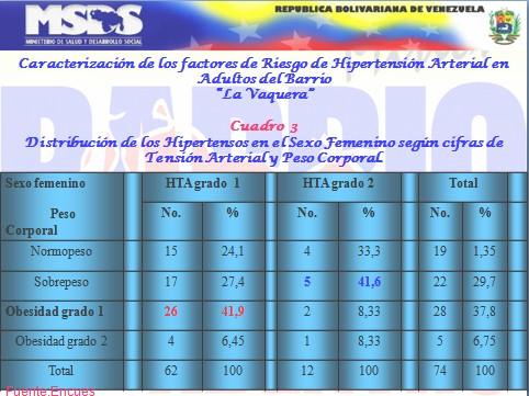 factores_riesgo_hipertension_arterial_3