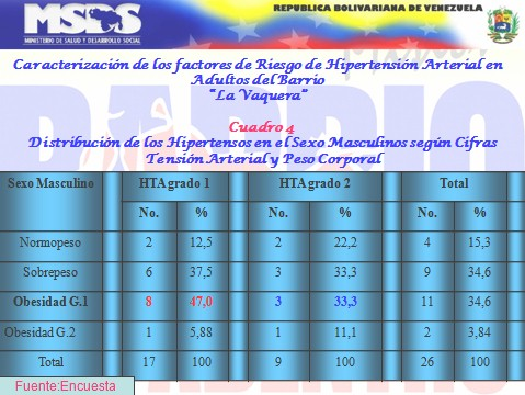 factores_riesgo_hipertension_arterial_4