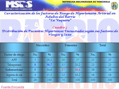 factores_riesgo_hipertension_arterial_5