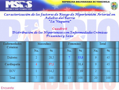 factores_riesgo_hipertension_arterial_6