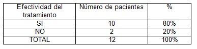 nefrologia/acupuntura_hemodialisis_prurito
