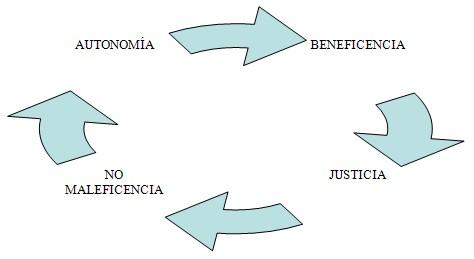 external image enfermeria_oncologico_terminal_1.jpg