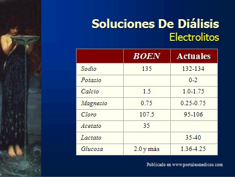 dialisis_peritoneal/soluciones_electrolitos_dialisis_peritoneal.
