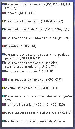 enfermedad_cerebrovascular/ACV_mortalidad_2