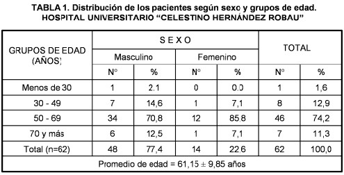 estratificacion_riesgo_diagnostico_no_invasivo/infarto_agudo_miocardio_1