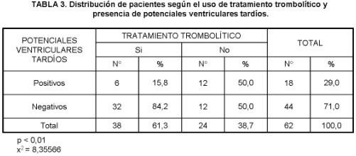 estratificacion_riesgo_diagnostico_no_invasivo/infarto_agudo_miocardio_3
