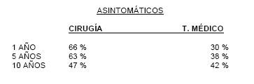 manual_cardiologia_pautas/cirugia_coronaria_vs_tratamiento_medico_angor_2