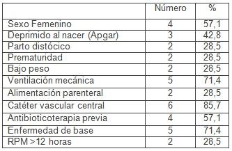 neonatos/stenotrophomonas_maltophilia_epidemiologia_UCIN_1