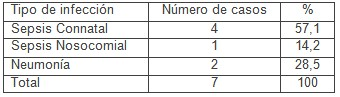neonatos/stenotrophomonas_maltophilia_epidemiologia_UCIN_2