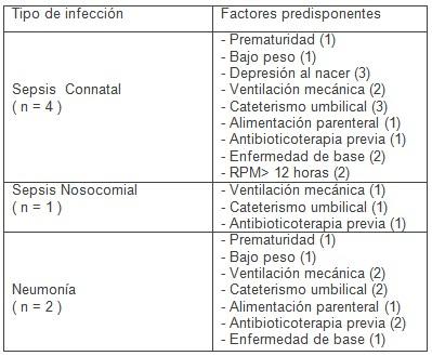neonatos/stenotrophomonas_maltophilia_epidemiologia_UCIN_3