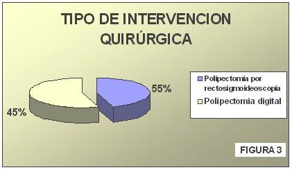 tecnica_extirpacion_polipo_rectal/tecnica_extirpacion_polipos_rectales