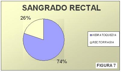 tecnica_extirpacion_polipo_rectal/tipo_sangrado_rectal_polipos