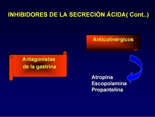 acidez_inhibidores2