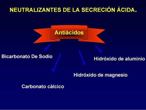FARMACOS ANTIACIDOS PDF DOWNLOAD