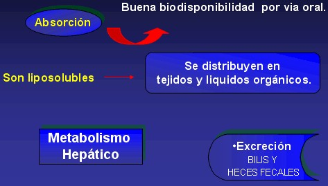 aminoglucosidos7
