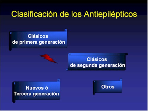 anticonvulsivantes_antiepilepticos