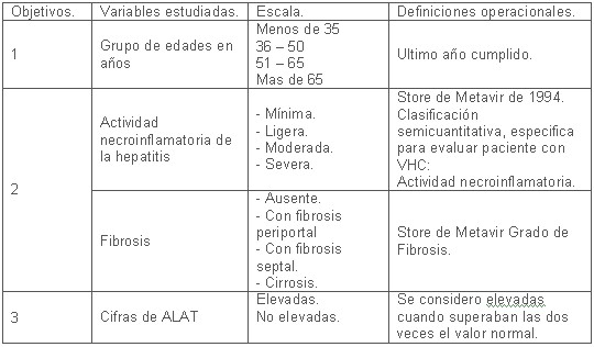 tabla_variables