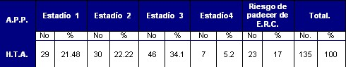 erc_tabaquismo_tabla1