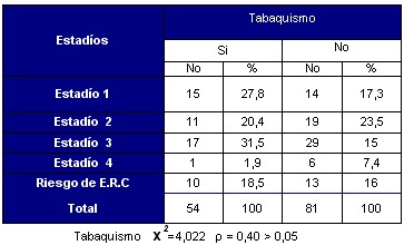 erc_tabaquismo_tabla2