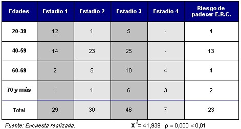 erc_tabaquismo_tabla3