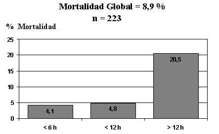 iam_morbi_mortalidad3
