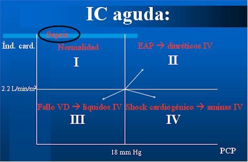 insuficiencia_cardiaca_fig2