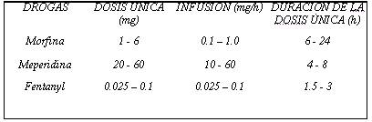 inyecciones epidurales esteroides