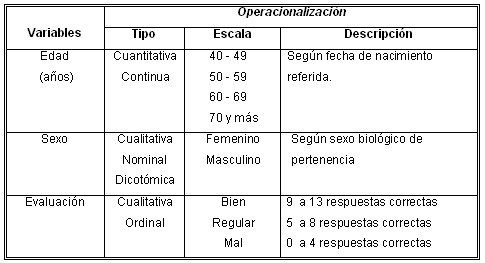 salud_buco_dental_tabla1