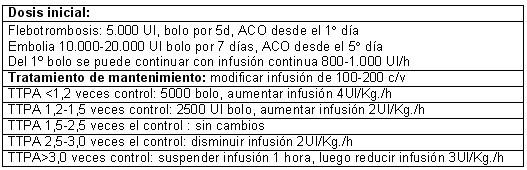 tromboembolismo_pulmonar_tabla2